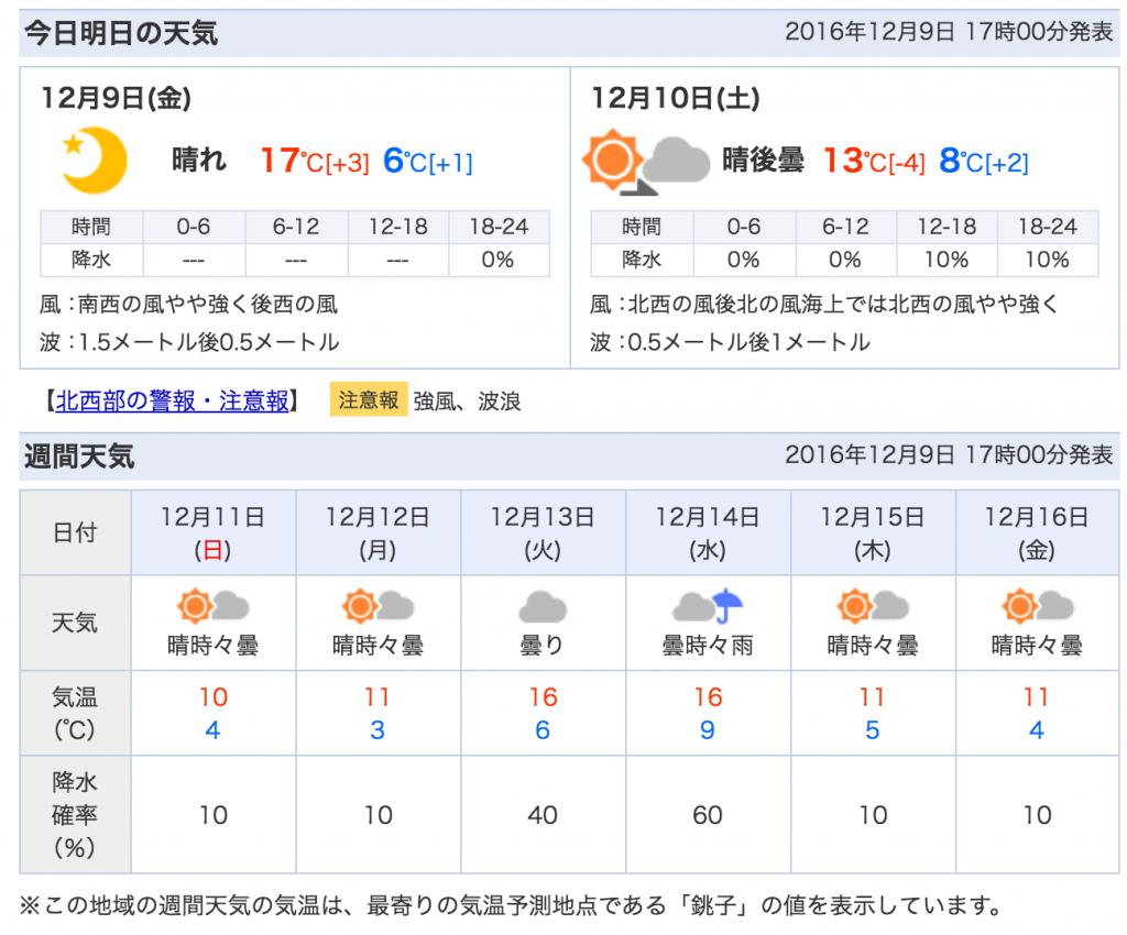 12月10,11日は晴れ予報!